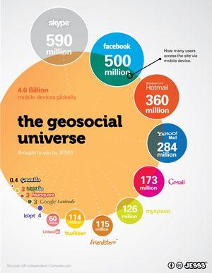 IMB_geosocial-universal-infographic