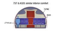 I2m_737_a320_width_ip
